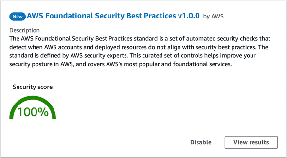 AWS Foundational Security Best Practices