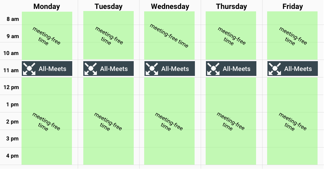 With Meetter your calendar is a lot more organized